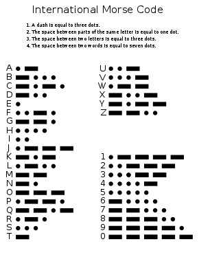 290px-international_morse_codesvg