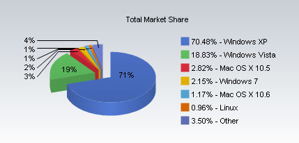 market-share-blog